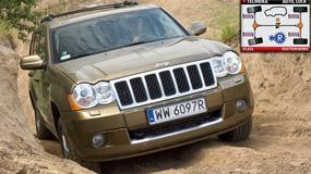 Wielki wó(d)z: używany Jeep Grand Cherokee III