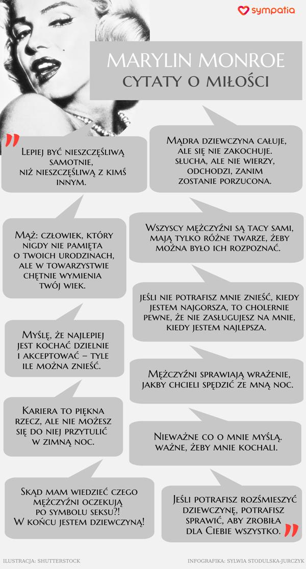 Cytaty Marylin Monroe O Mężczyznach I Miłości Infografika