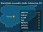 Warmińsko-Mazurskie - liczba milionerów 457, wzrost o 21 proc.