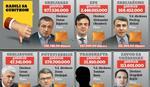 Ovo su najgori srpski direktori. Kazna za loše rezultate? NE POSTOJI
