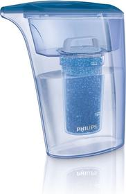 Philips GC 024/10
