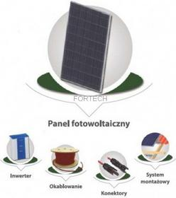 Fortech System PV o mocy K_20.00kW_TL3 (OnGrid) ELE0001872