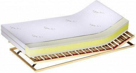 M&K Foam Materac Laguna Thermo - Salon firmowy Koło