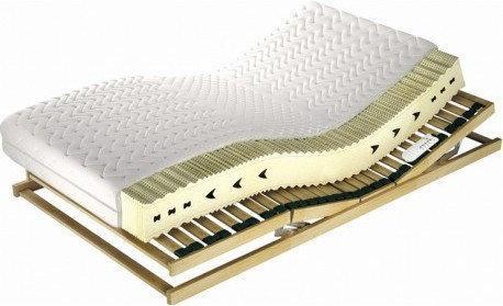 M&K Foam Materac Sueno Vital - Salon firmowy Koło