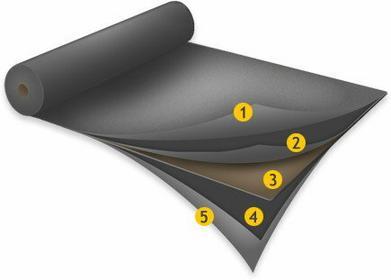 Izobud Papa termozgrzewalna DACHBIT 5 W250-S52 IZOBIT (6m2)