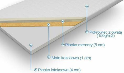 Materac lateksowy z kokosem i visco Piotruś 60x120