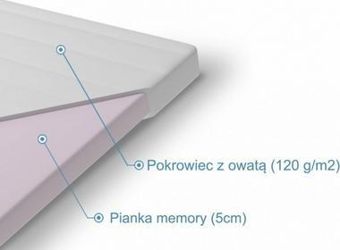 Laris Polska Materac nawierzchniowy memory Taleja 140x200