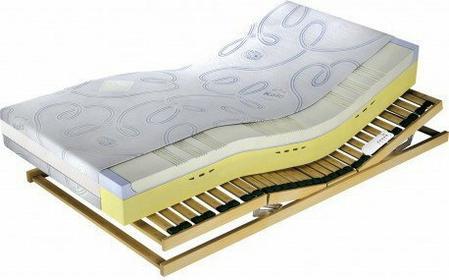 M&K Foam Materac Medivis Lux Komfort - Salon firmowy Koło