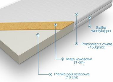 Laris Polska Materac piankowy z kokosem Kalliope Plus 90x200