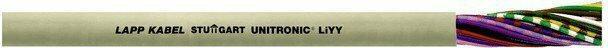 LappKabel Przewód sterowniczy UNITRONIC LiYY 2x0,75 0028602 (NIEEKRANOWANY)