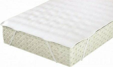 M&K Foam Ochraniacz bawełniany - Salon firmowy Koło