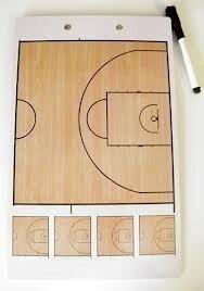 Legend Tablica trenerska taktyczna do koszykówki