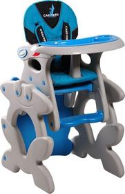 Caretero Primus niebieskie