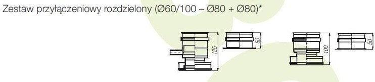 Beretta Zestaw przyłączeniowy rozdzielony (60/100 - 80 + 80) kotły kondensacy
