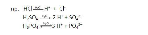 dysocjacja jonowa soli ćwiczenia chemia nowej ery 2