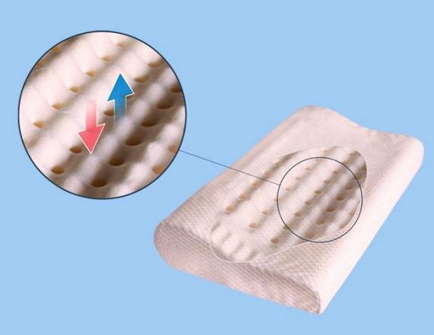 Poduszka z pianki termoelastycznej masująca i wentylowana