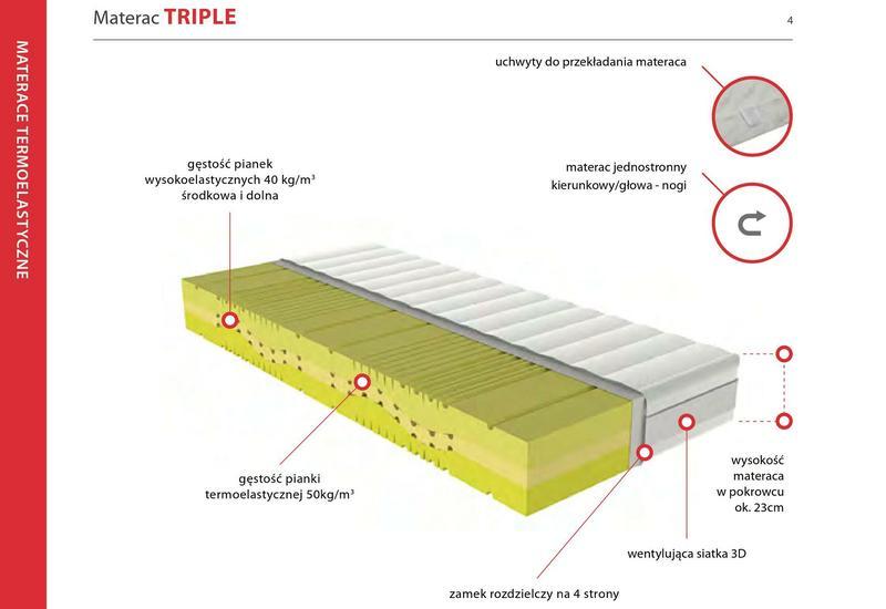 pokrowce - MERITA Producent materacy... zdjęcie 1