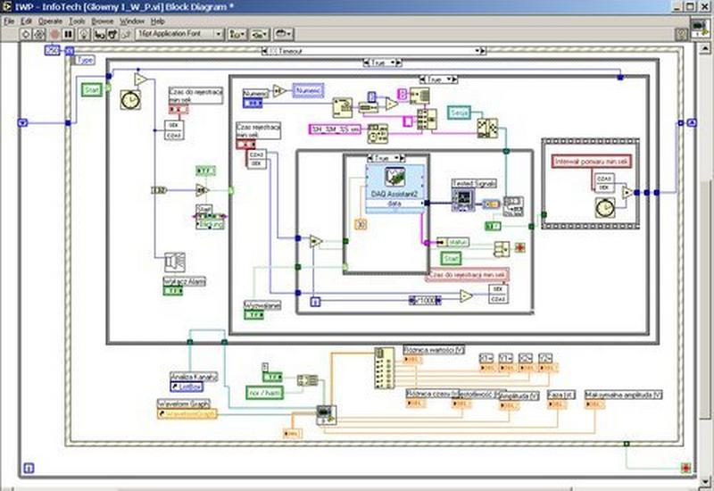 systemy wizyjne - InfoTech Przemysłowe Tech... zdjęcie 2