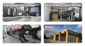 SOSNOWSKI - Profesjonalne wyposażenie warsztatów, stacji kontroli pojazdów i myjni