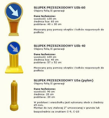 tablice informacyjne - PZM Wimet Józefów. Znaki ... zdjęcie 4