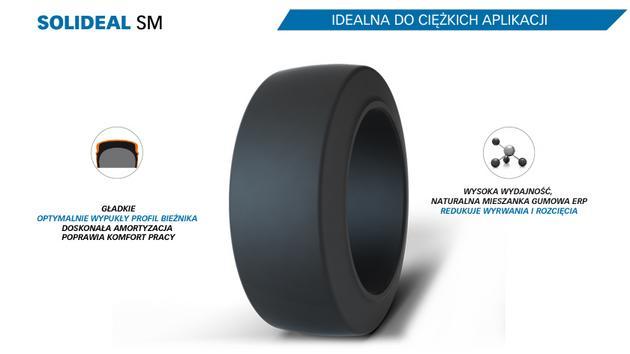 Michelin - INTERHANDLER Sp. z o.o. zdjęcie 15