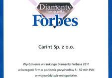 choroby serca - Carint Sp. z o.o. zdjęcie 4