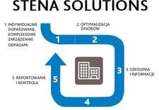 surowce wtórne - Stena Recycling Sp. z o.o... zdjęcie 1