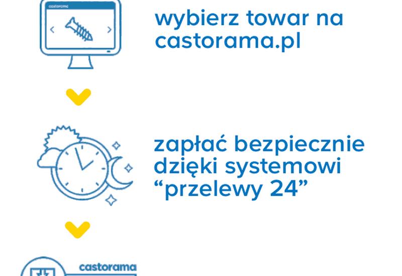 umywalki - Castorama Polska Sp. z o.... zdjęcie 2
