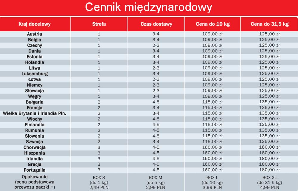 74f966982fef1 DPD STREFA PACZKI