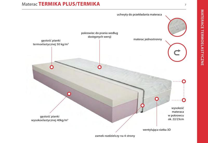 materace do spania - MERITA Producent materacy... zdjęcie 4