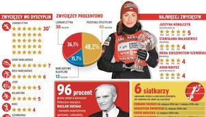 Plebiscyt - infografika