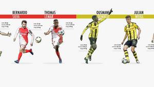 Największe młode talenty Borussii Dortmund i AS Monaco