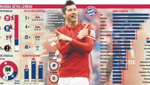 Lewandowski infografika