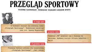 Przegląd Sportowy – jak zmieniała się gazeta od 1921 roku?