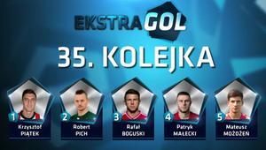 Wybierz najładniejszą bramkę 35. kolejki Ekstraklasy