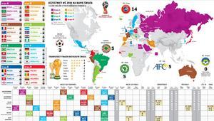 Uczestnicy mistrzostw świata 2018 na mapie świata