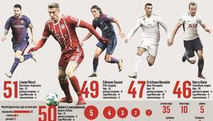 Robert Lewandowski infografika