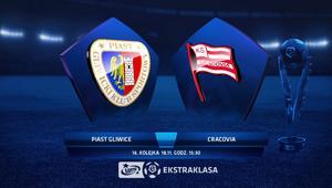 Piast Gliwice – Cracovia