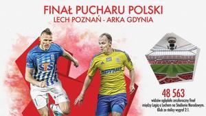 Lech - Arka