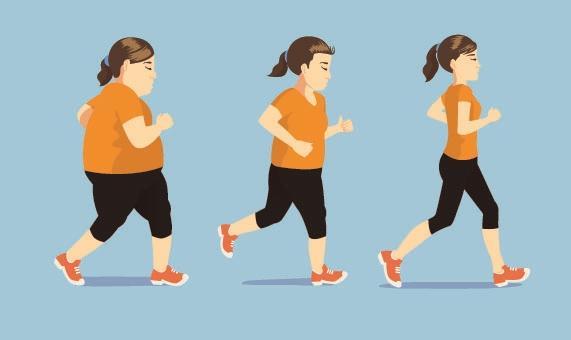 Im dłużej ćwiczymy tym większy procent energii jest czerpany z tłuszczu