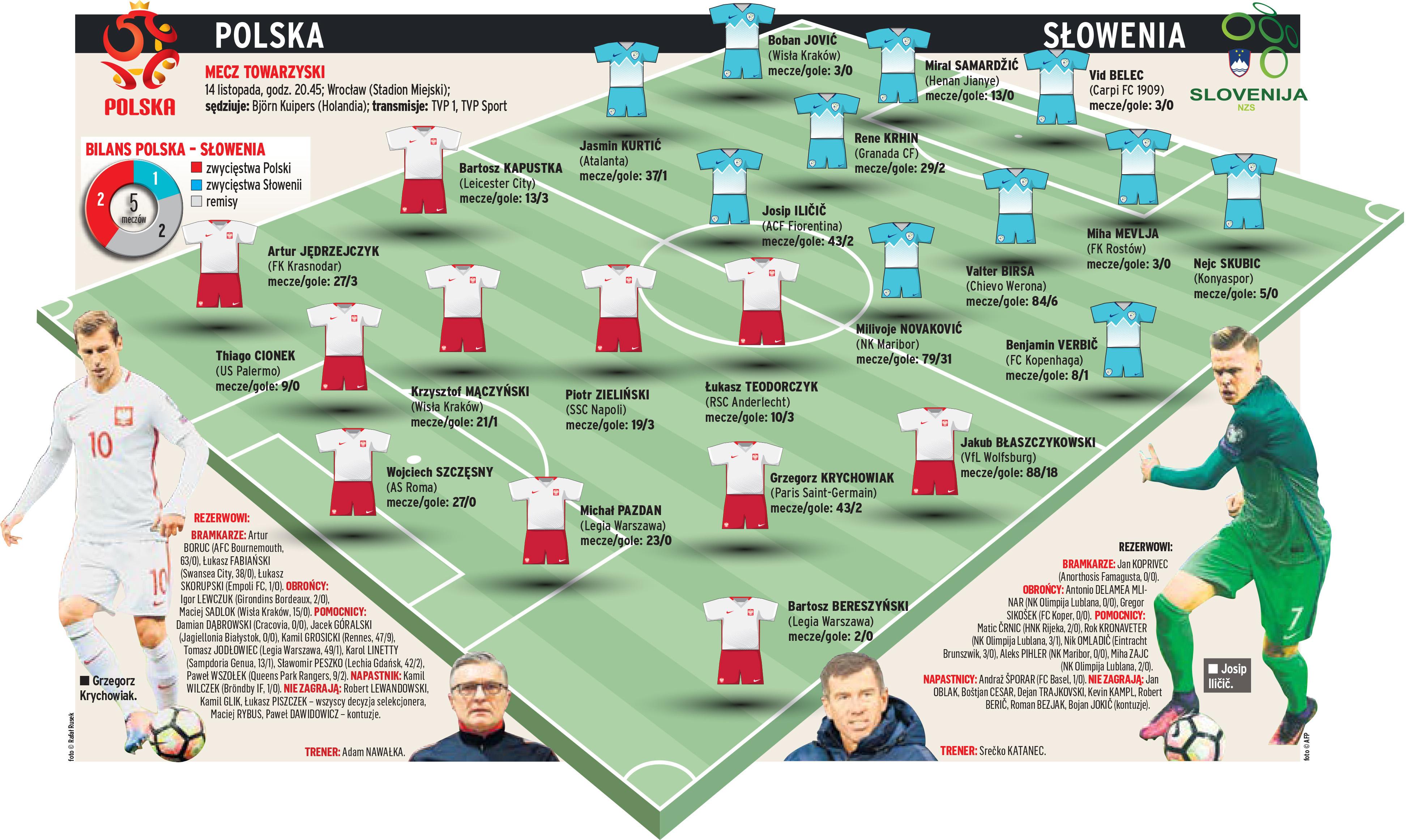 polska mecze