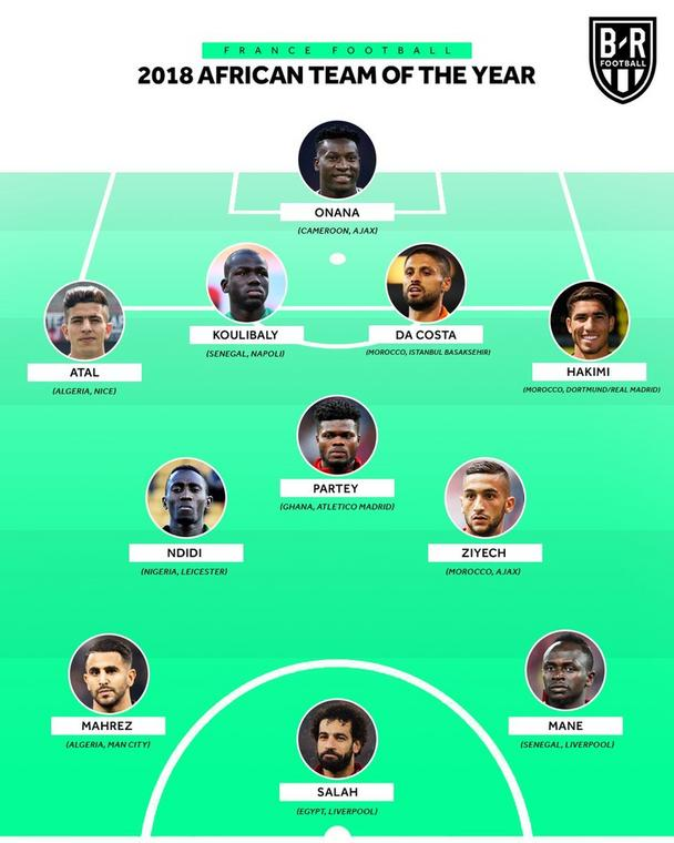 French Football XI