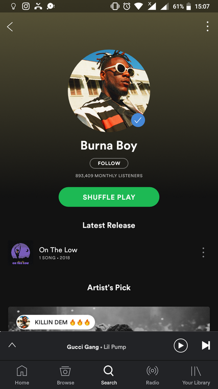 Burna Boy has the least number of monthly listeners on Spotify
