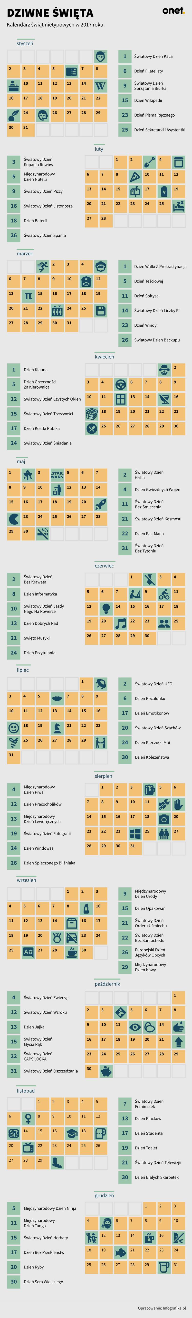 Dziwne Dni - infografika