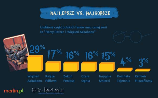 www.harry-potter.net.pl