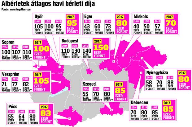 albérlet budapest térkép Itt a nagy albérlet térkép: mutatjuk, hol mennyibe kerül egy lakás  albérlet budapest térkép