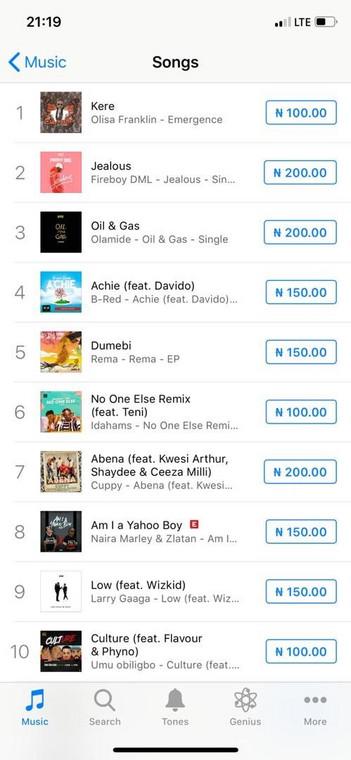 "Olisa Franklin's ""Emergence"" dlbum dominates iTunes, Spotify and Deezer charts"
