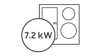 Całkowita moc 7.2 kW 9 poziomów mocy