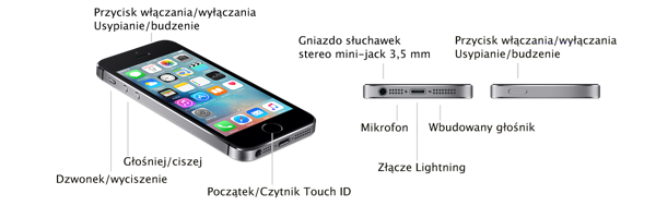 Apple iPhone 5S złącza