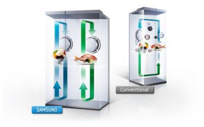 System Twin Cooling Plus(R) to najlepsze połączenie obu światów